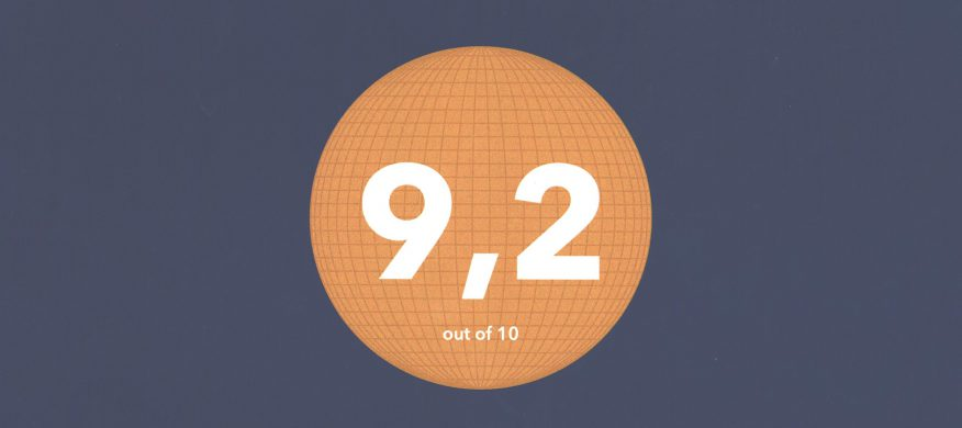 Booking.com rating